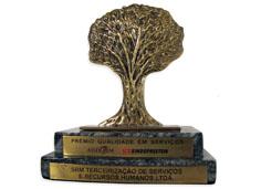 Premiações - 2